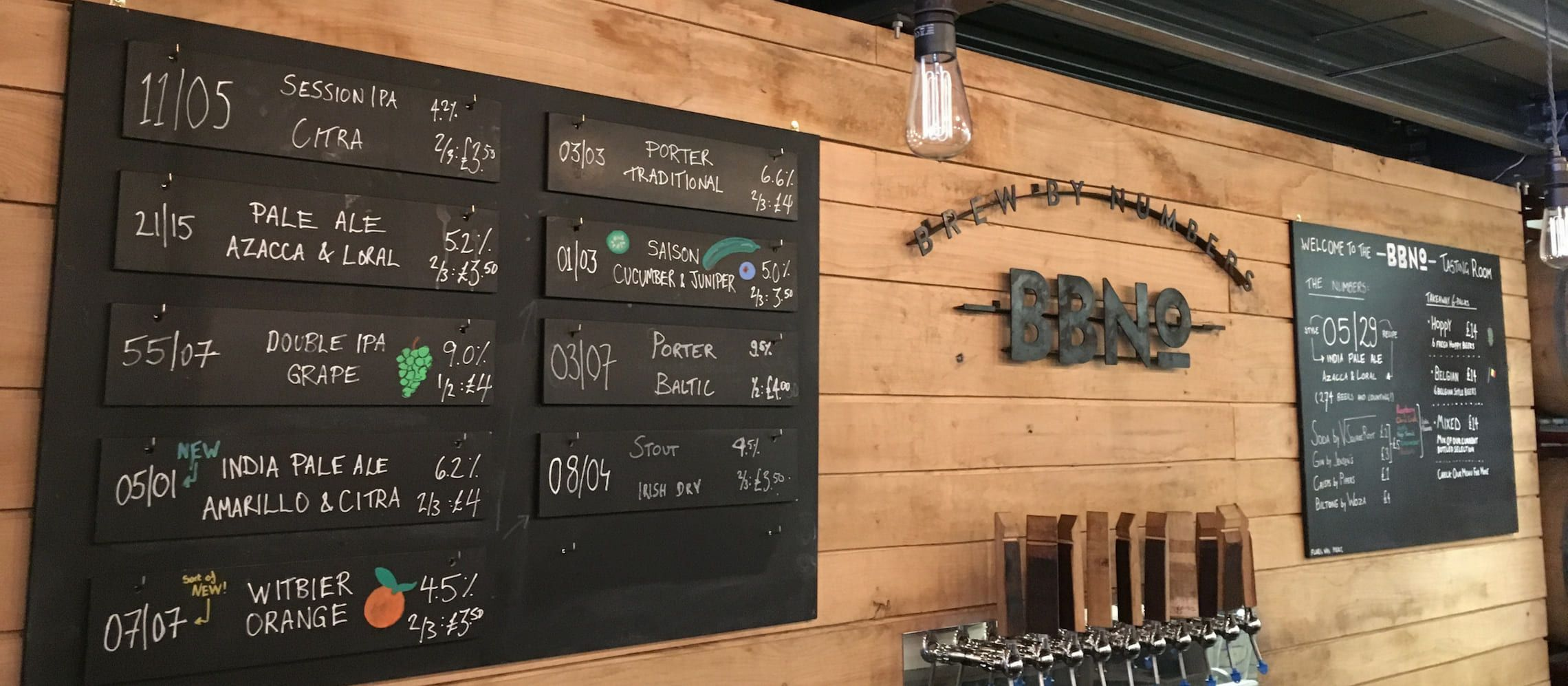 Photo for: Brew By Numbers' Owner Tom Hutchings on Taprooms